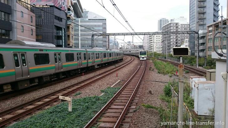 東京の昼の長さ|夏と冬で5時間近く違うって知っていましたか?
