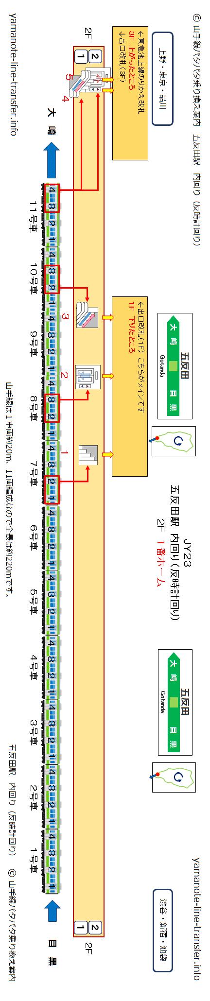 駅 構内 図 五反田