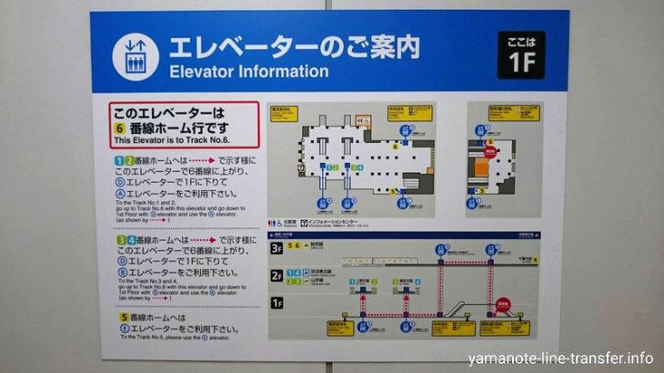 【階段】内回りホームから総武線6番ホーム(千葉方面)への乗り換え(秋葉原駅山手線)